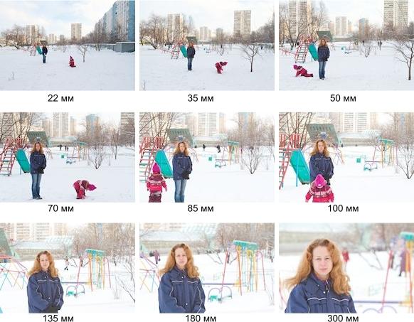 хоть фокусное расстояние объектива разница фото главном фото именно
