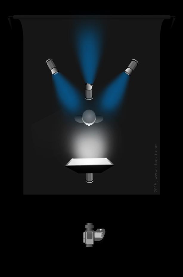 Световая схема со смешанным светом, синий цветной фильтр конверсионный