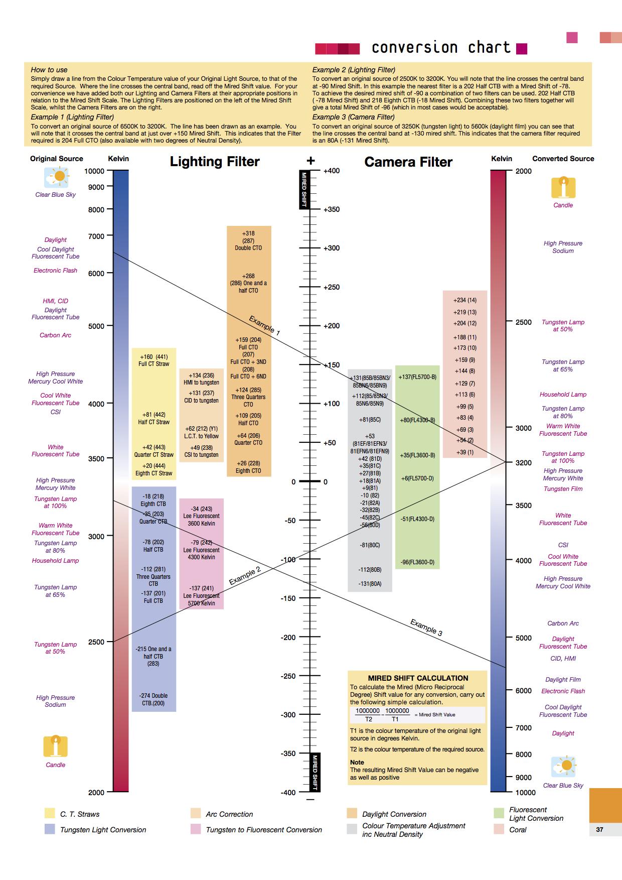 Таблица фильтры